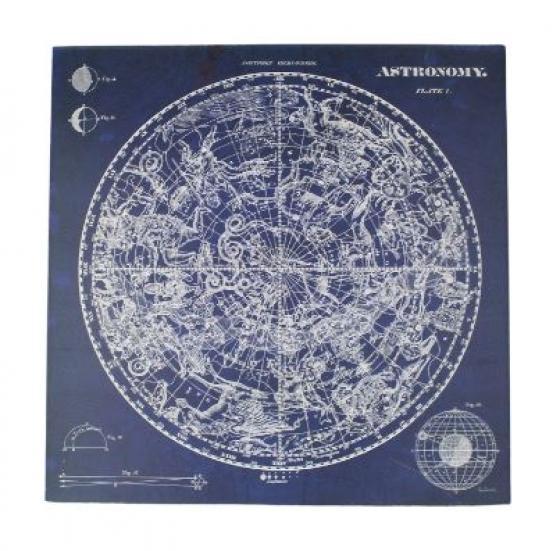 Astrological Chart main image